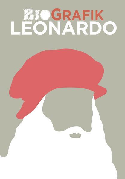 Leonardo - BioGrafik